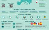 Де в Європі можна вчитись безкоштовно